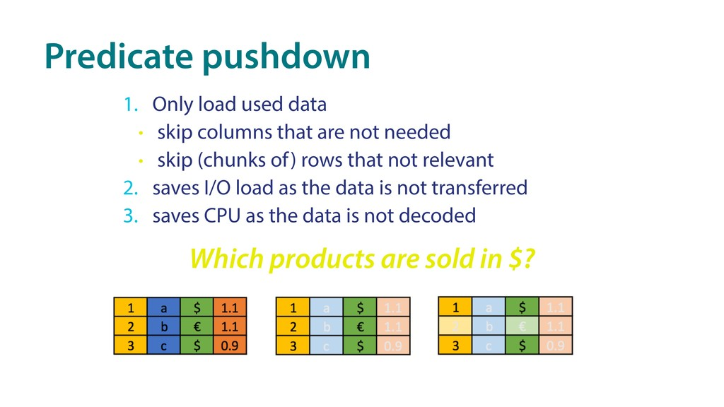 Predicate pushdown 1. Only load used data • ski...