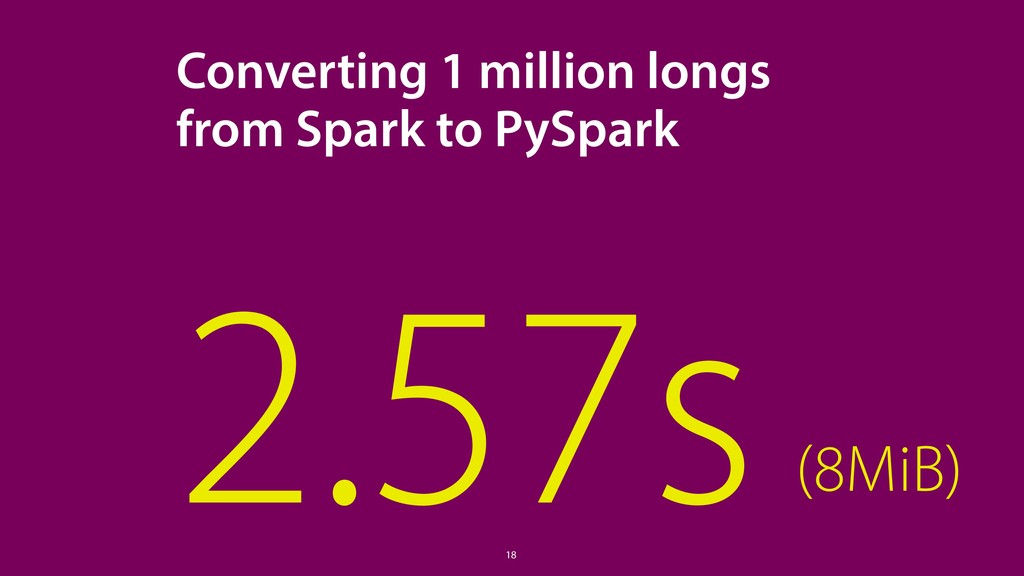 2.57s Converting 1 million longs from Spark to ...