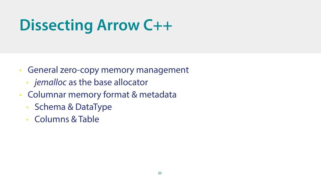 20 Dissecting Arrow C++ • General zero-copy mem...