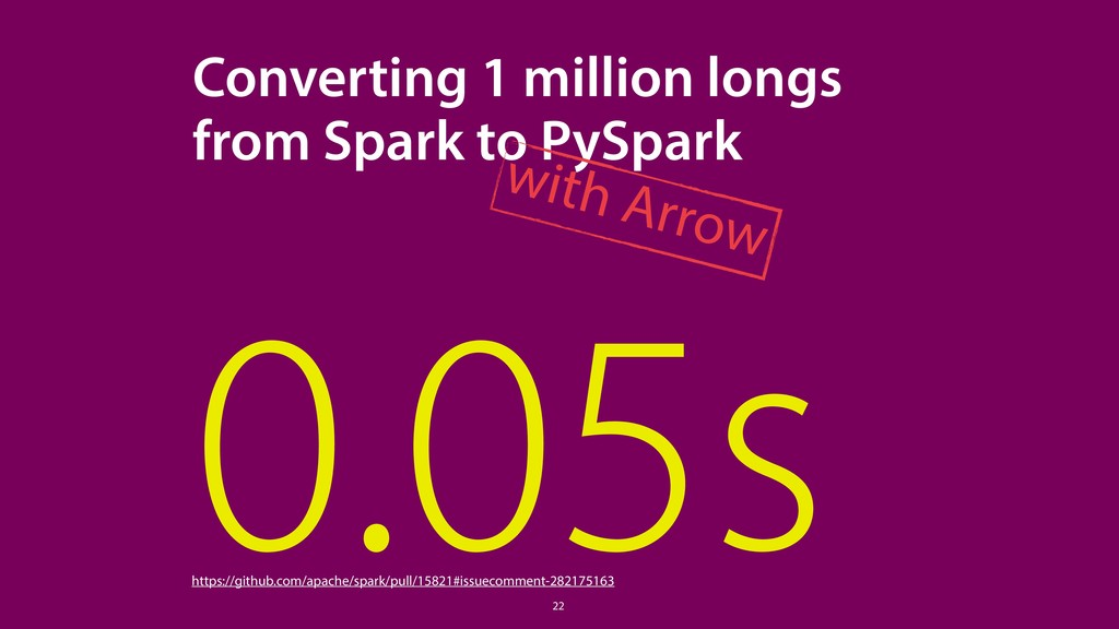 0.05s Converting 1 million longs from Spark to ...