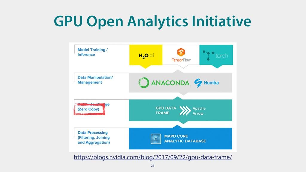 GPU Open Analytics Initiative 26 https://blogs....