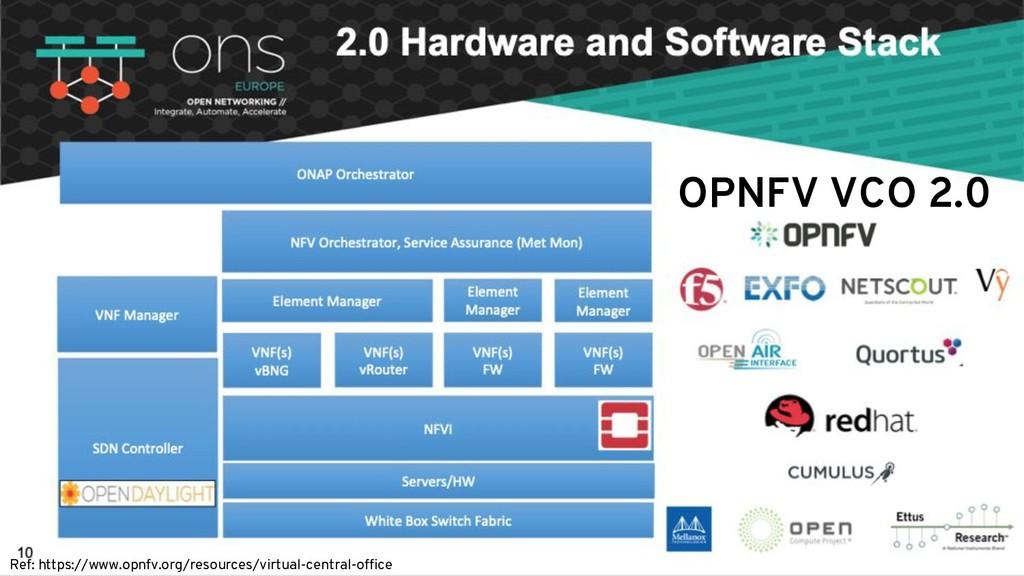OPNFV VCO 2.0 Ref: https://www.opnfv.org/resour...