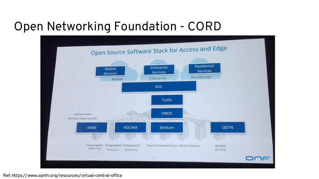 Open Networking Foundation - CORD Ref: https://...