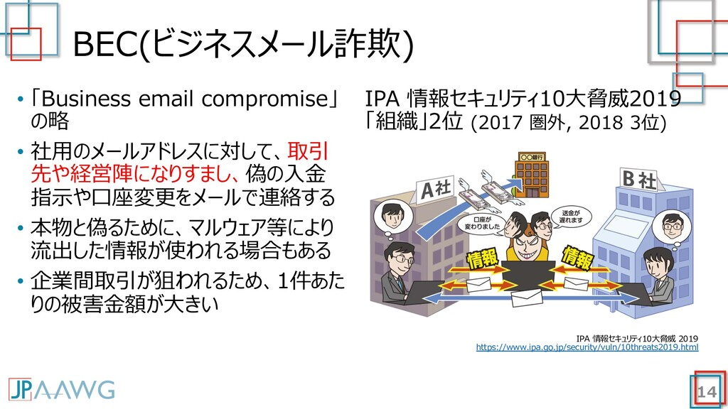 BEC(ビジネスメール詐欺) 14 IPA 情報セキュリティ10⼤脅威2019 「組織」2位 ...
