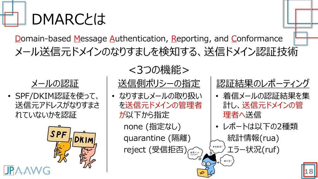 DMARCとは 18 Domain-based Message Authentication,...