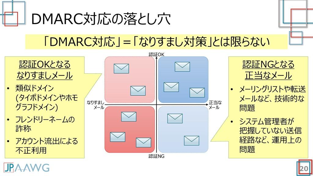 DMARC対応の落とし⽳ 20 「DMARC対応」=「なりすまし対策」とは限らない 正当な メ...