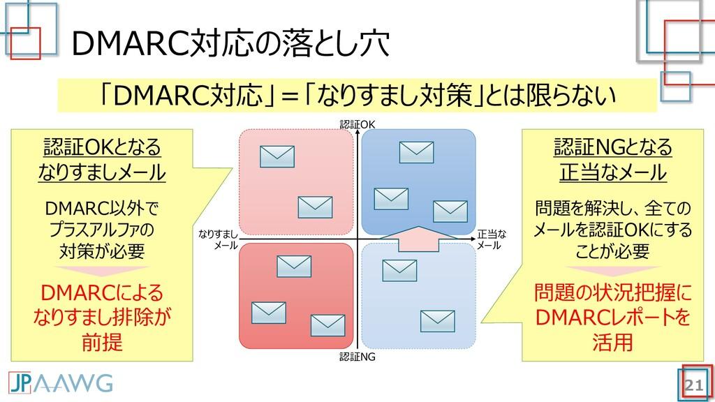認証NGとなる 正当なメール • メーリングリストや転送 メールなど、技術的な 問題 • シス...
