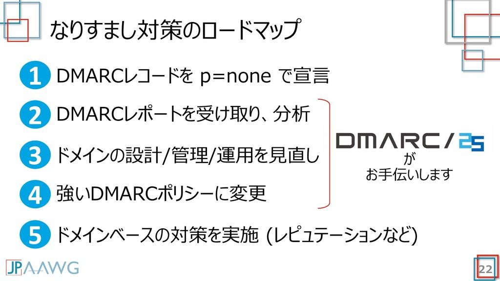 なりすまし対策のロードマップ 22 1 2 3 4 5 DMARCレコードを p=none で...