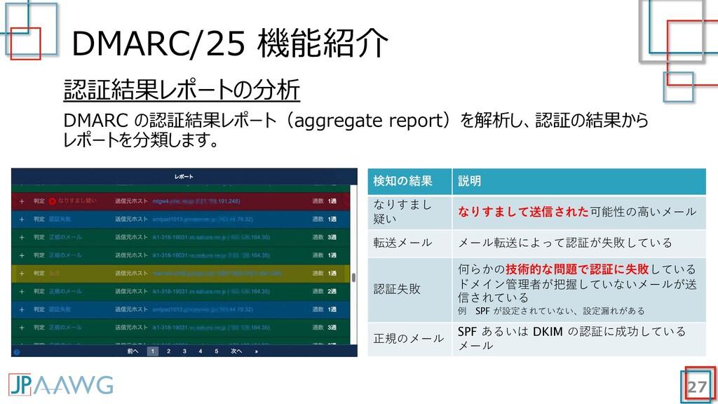 DMARC/25 機能紹介 27 認証結果レポートの分析 DMARC の認証結果レポート(ag...