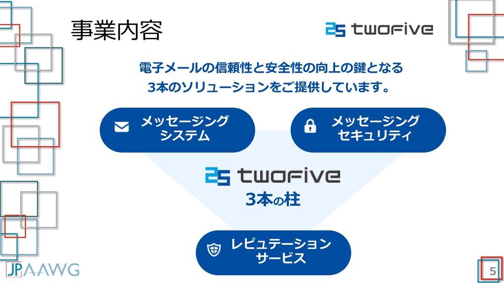 事業内容 5 3本の柱 メッセージング セキュリティ メッセージング システム レピュテーショ...