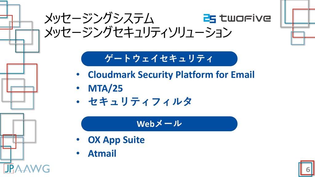 メッセージングシステム メッセージングセキュリティソリューション 6 ゲートウェイセキュリティ...