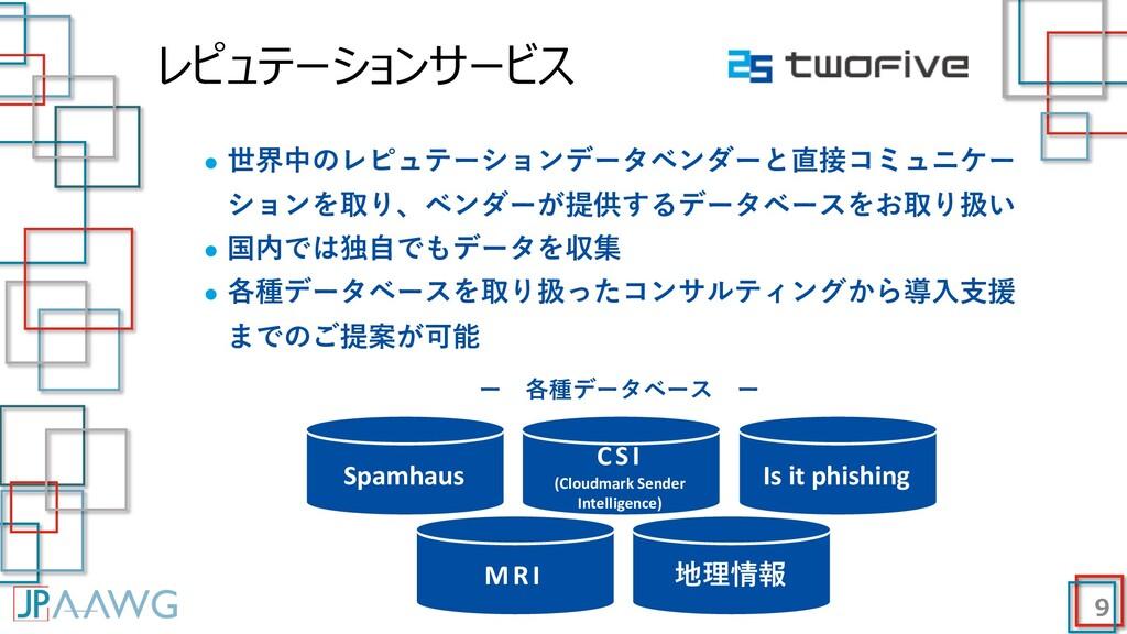 レピュテーションサービス 9 ー 各種データベース ー Spamhaus CSI (Cloud...