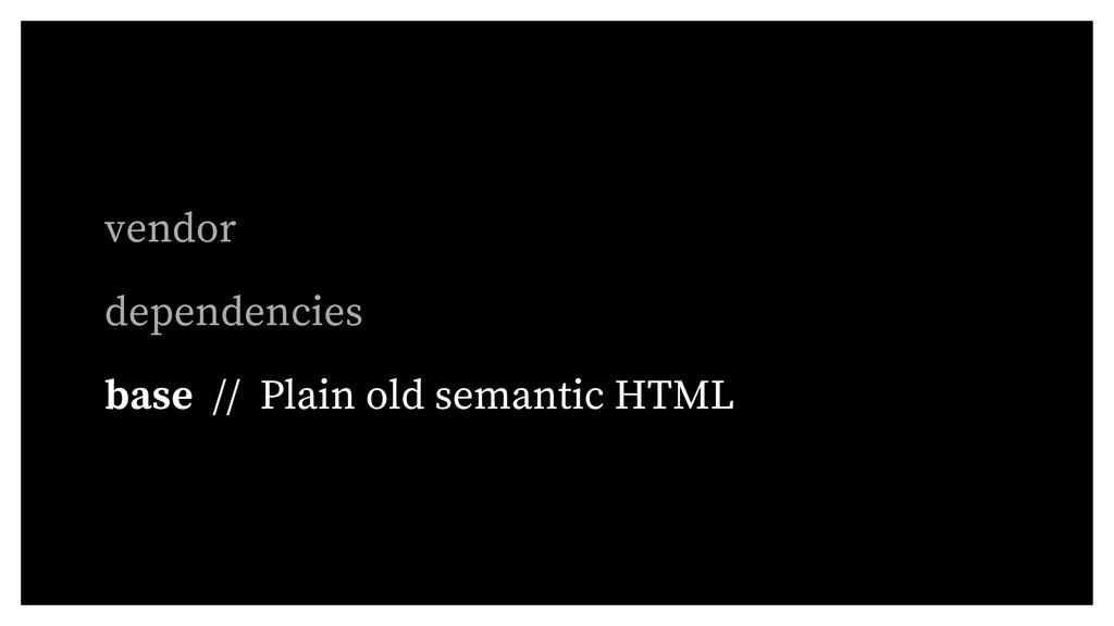 vendor dependencies base // Plain old semantic ...