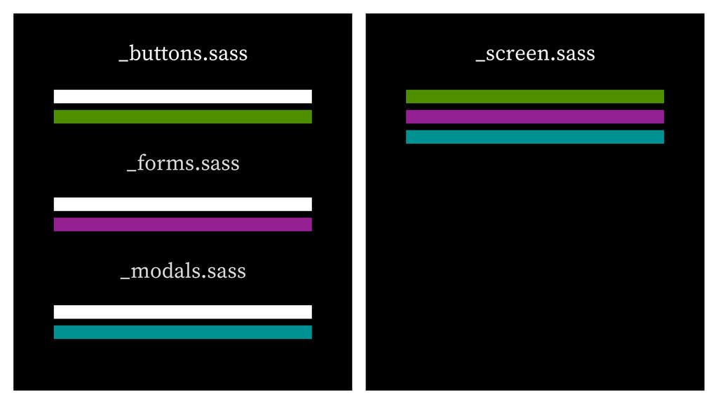 _buttons.sass _screen.sass _forms.sass _modals....