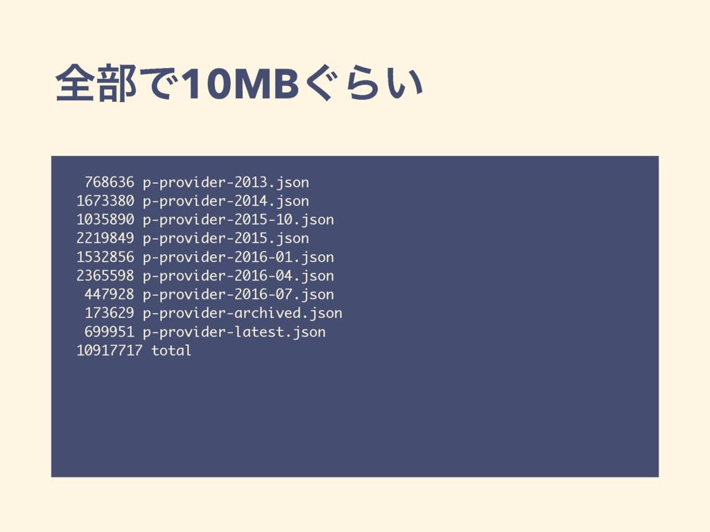 શ෦Ͱ10MB͙Β͍ 768636 p-provider-2013.json 1673380 ...