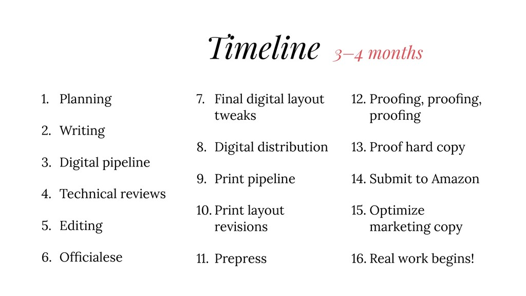 Timeline 1. Planning 2. Writing 3. Digital pipe...