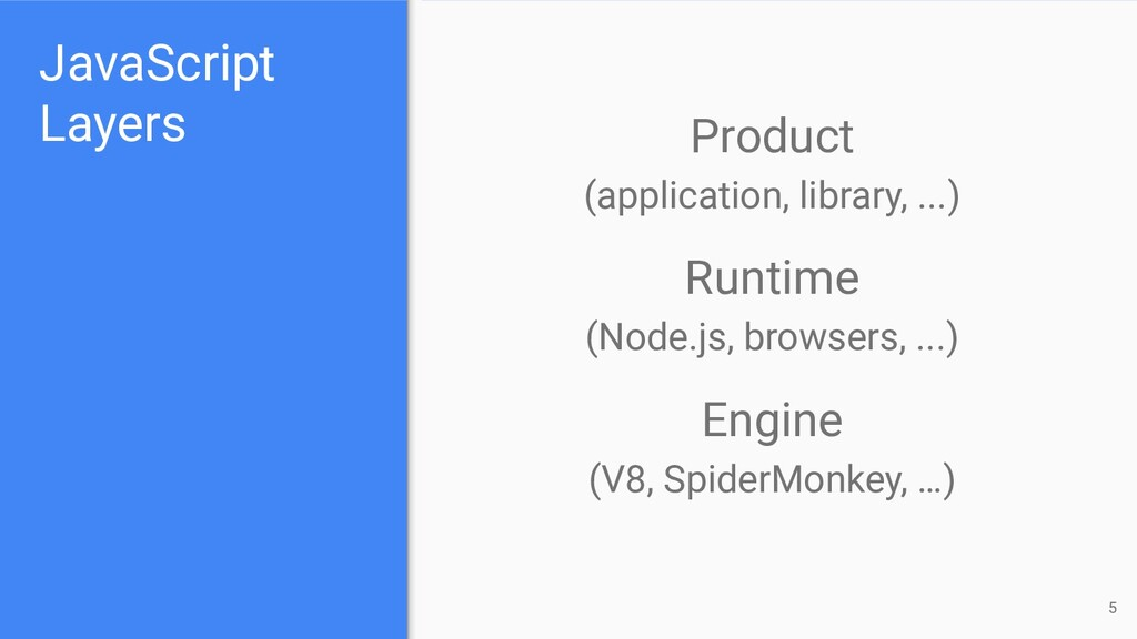 JavaScript Layers Product (application, library...
