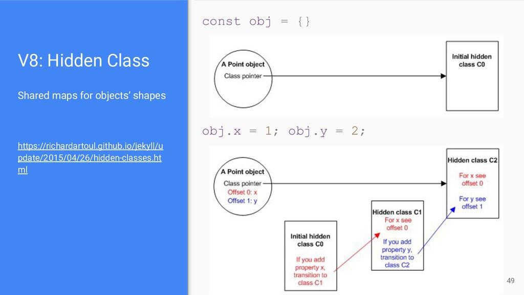 V8: Hidden Class const obj = {} obj.x = 1; obj....