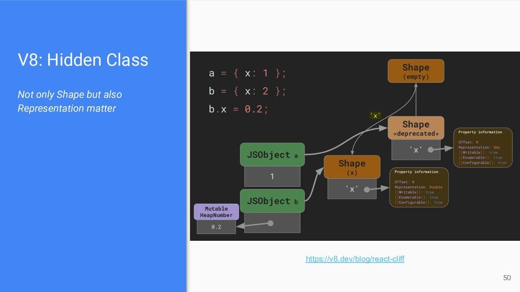 V8: Hidden Class Not only Shape but also Repres...