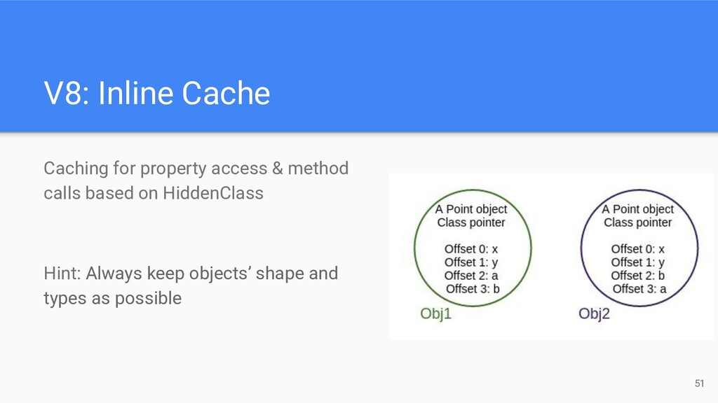 Caching for property access & method calls base...