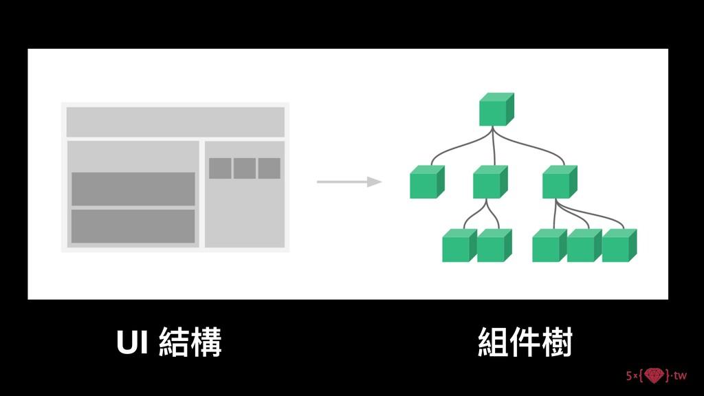 UI 結構 組件樹