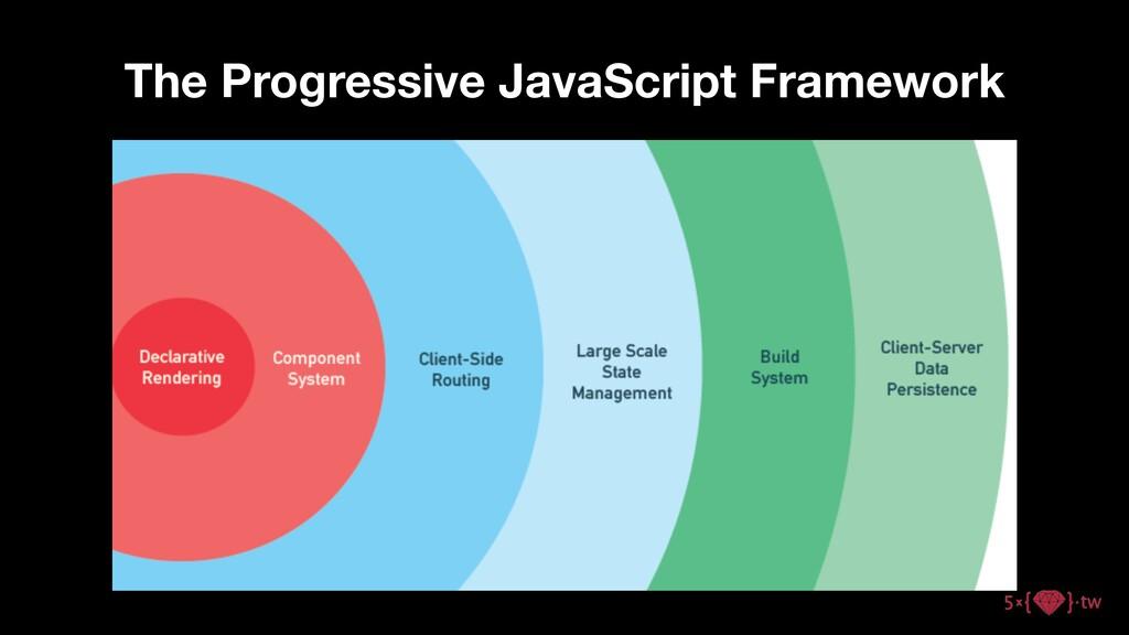 The Progressive JavaScript Framework