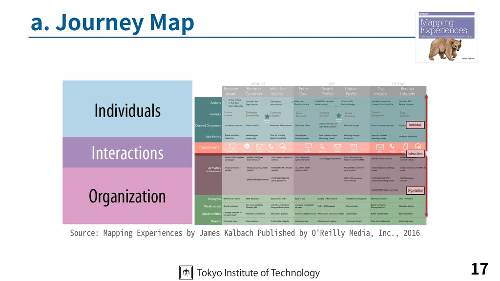 a. Journey Map 17 Source: Mapping Experiences b...