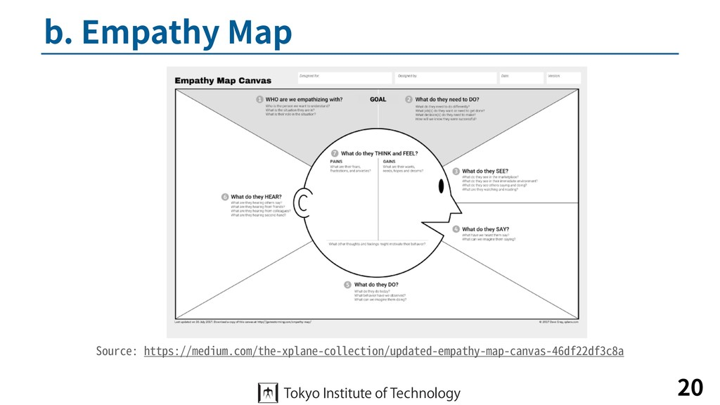 b. Empathy Map 20 Source: https://medium.com/th...