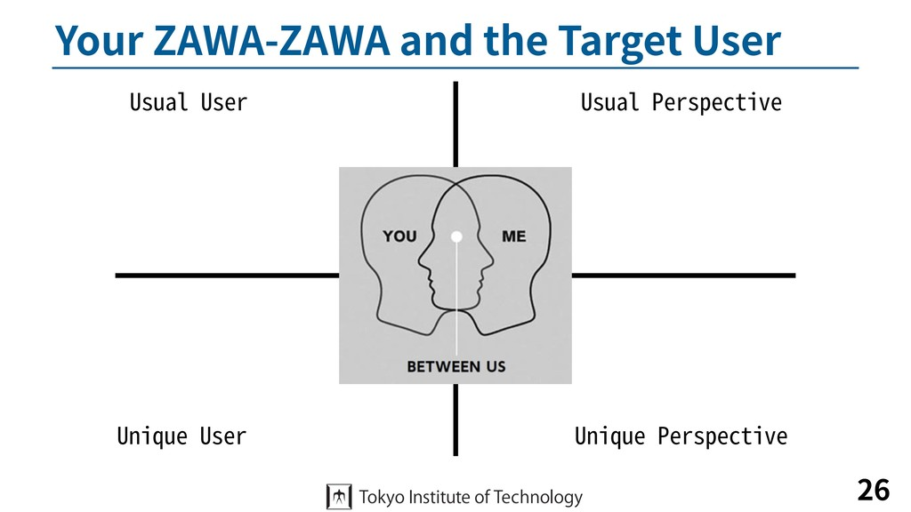 Your ZAWA-ZAWA and the Target User 26 Usual Per...