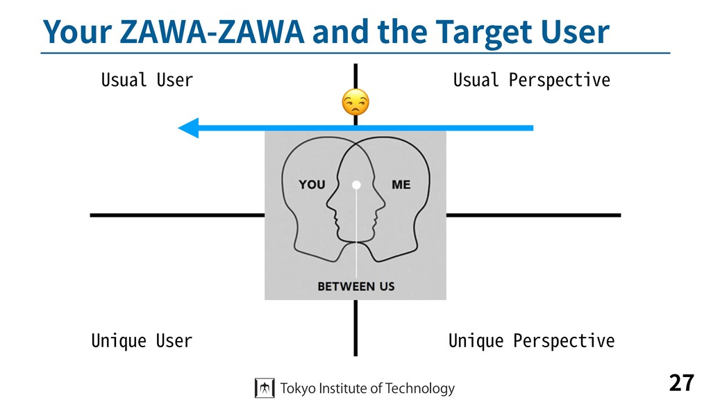 Your ZAWA-ZAWA and the Target User 27 Usual Per...