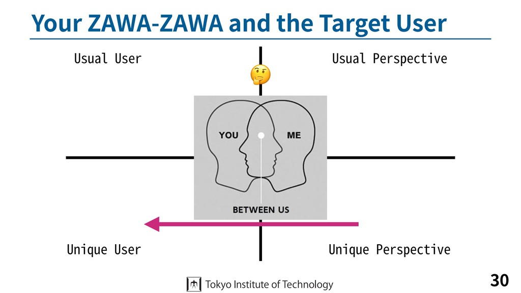 Your ZAWA-ZAWA and the Target User 30 Usual Per...