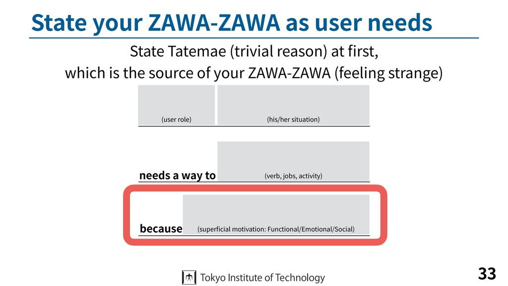 State your ZAWA-ZAWA as user needs 33 (user rol...