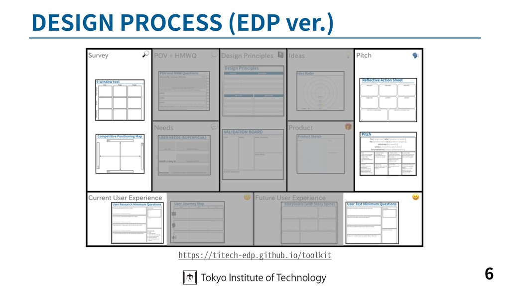 DESIGN PROCESS (EDP ver.) 6 https://titech-edp....