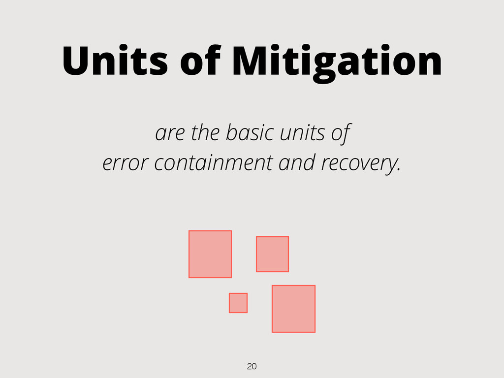 Units of Mitigation are the basic units of erro...