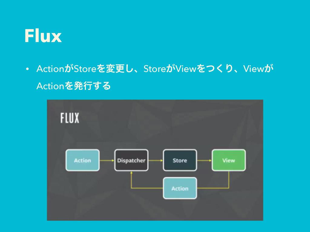Flux • Action͕StoreΛมߋ͠ɺStore͕ViewΛͭ͘ΓɺView͕ Ac...
