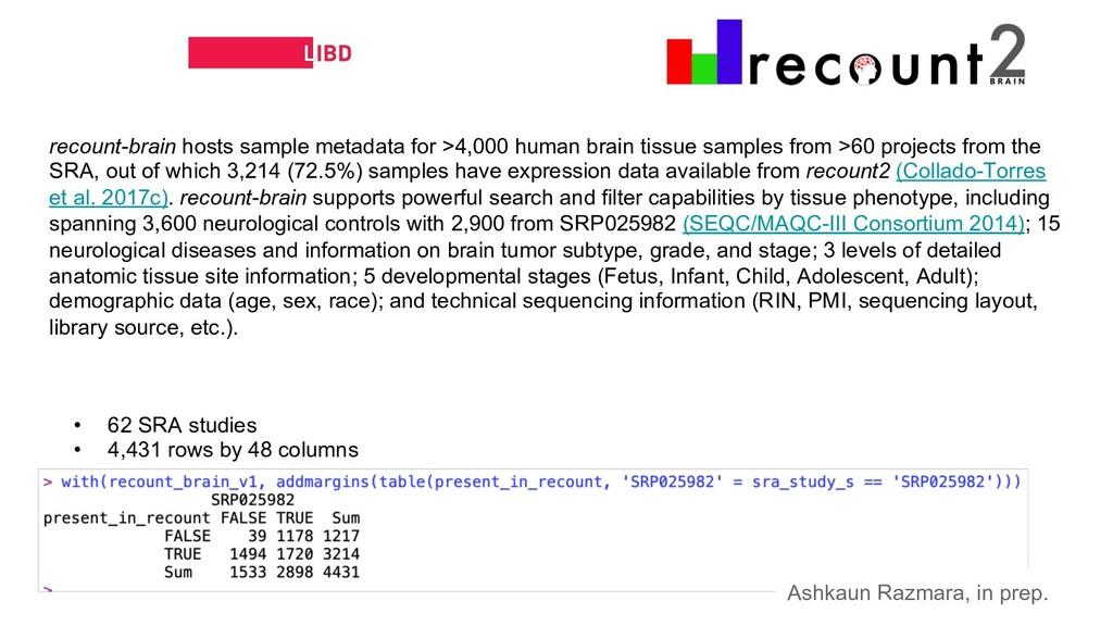 recount-brain hosts sample metadata for >4,000 ...
