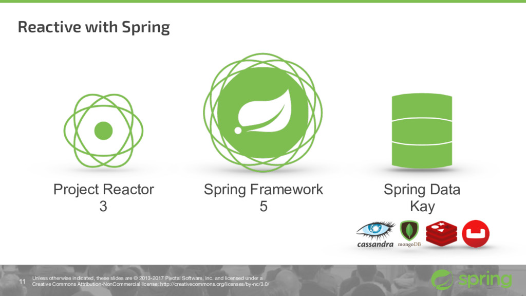 Reactive with Spring 11 Unless otherwise indica...