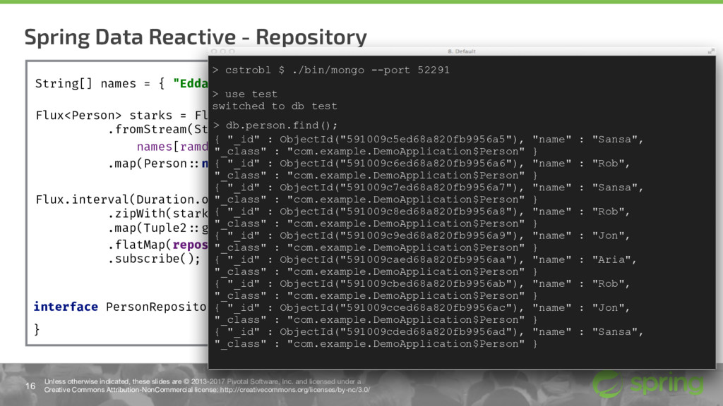 Spring Data Reactive - Repository 16 Unless oth...