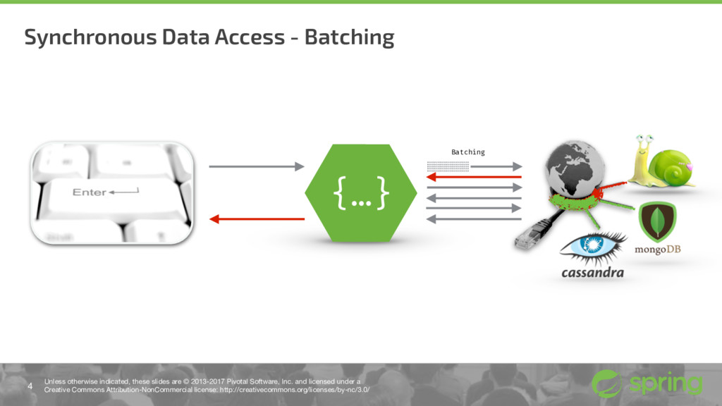 Synchronous Data Access - Batching 4 Unless oth...