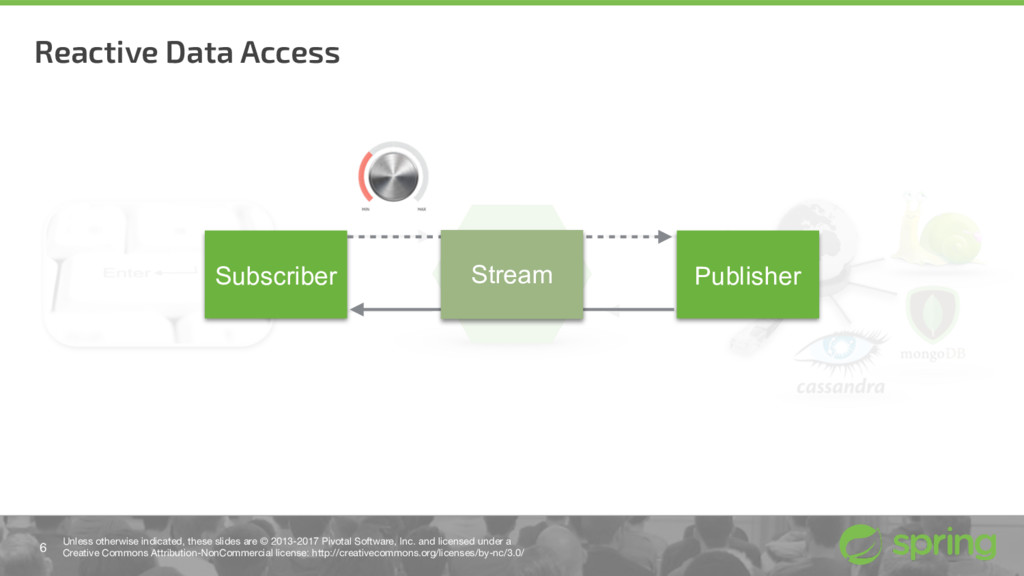 Reactive Data Access 6 Unless otherwise indicat...