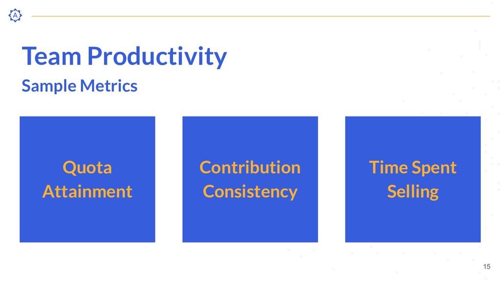 Team Productivity Sample Metrics Contribution C...