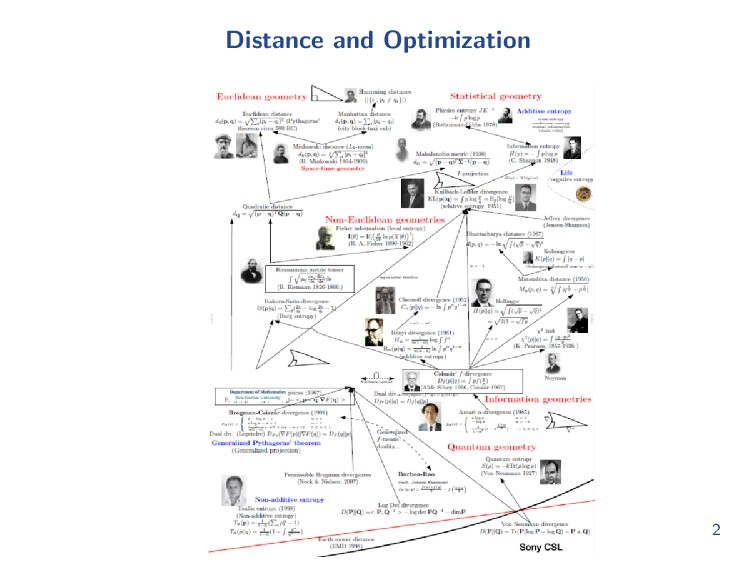 Distance and Optimization 2