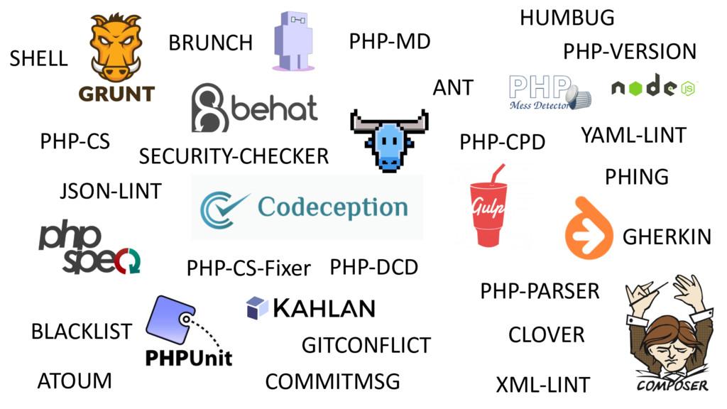 PHP-‐CS PHP-‐CS-‐Fixer BLACKLIST COMMITMSG P...