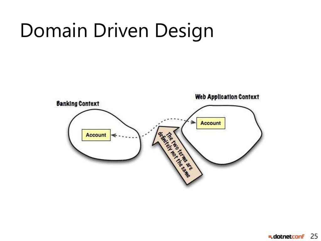 25 Domain Driven Design