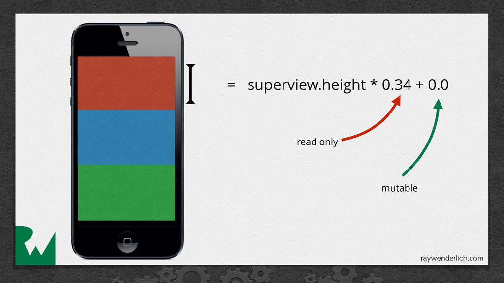 = superview.height * 0.34 + 0.0 mutable read on...