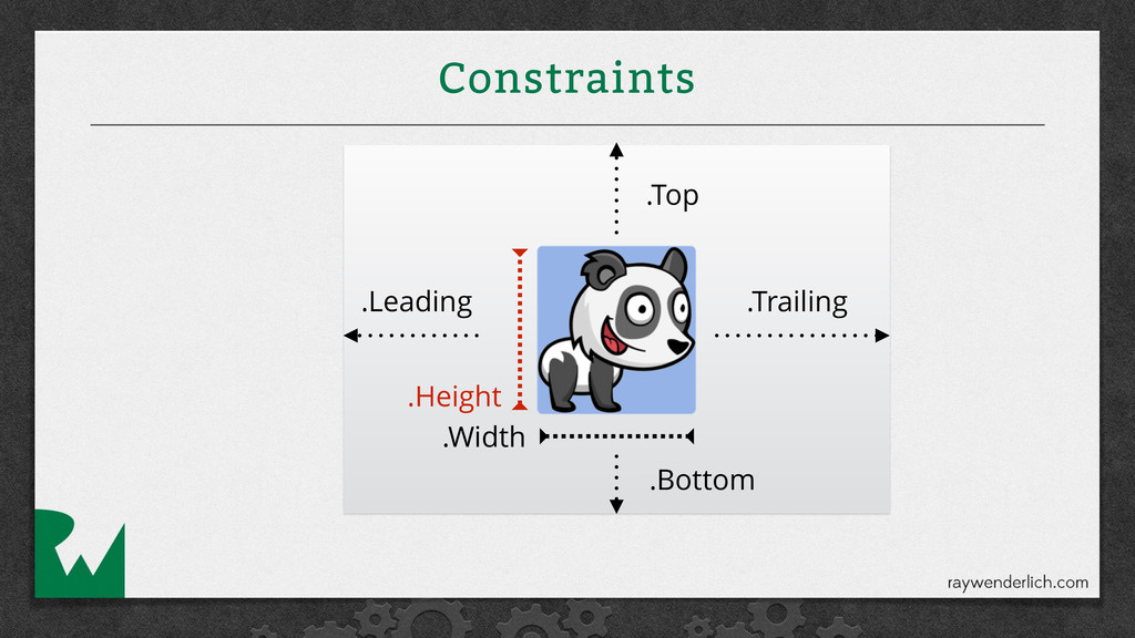 Constraints .Top .Bottom .Trailing .Leading .He...