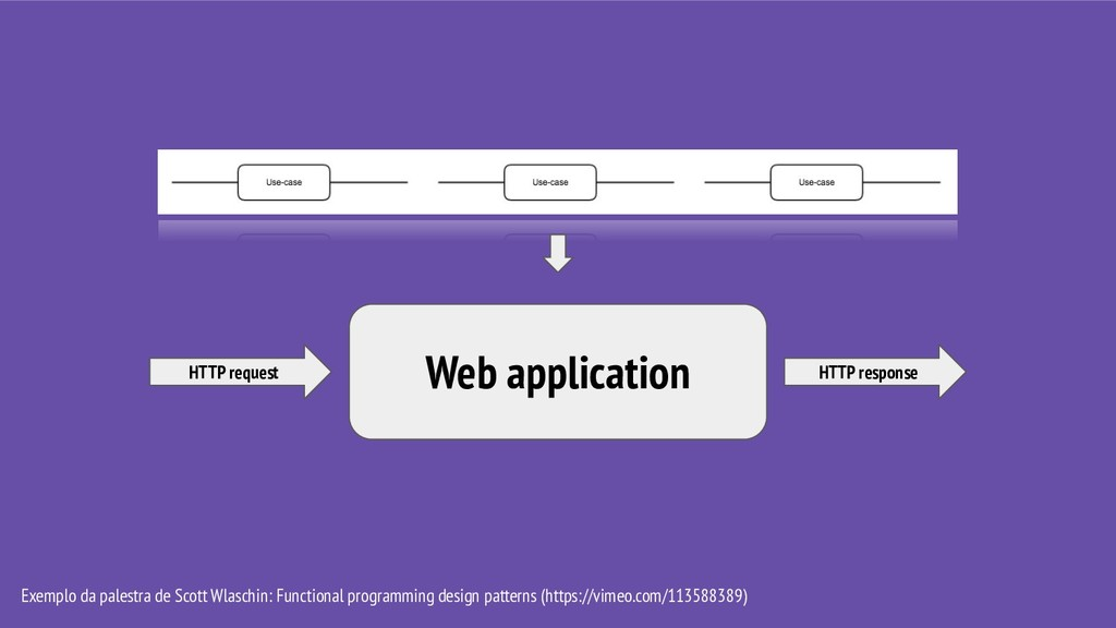 Web application HTTP request HTTP response Exem...