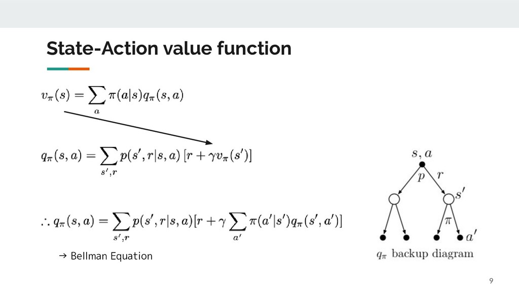 State-Action value function 9 → Bellman Equation