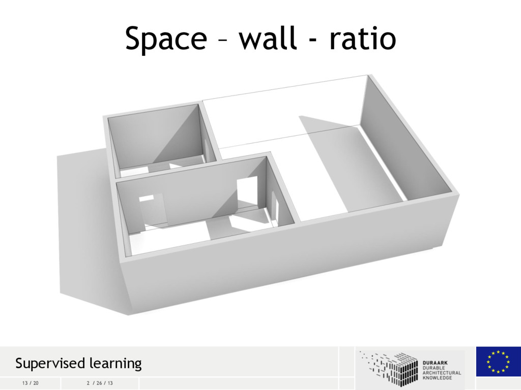13 / 20 2 / 26 / 13 Space – wall - ratio Superv...