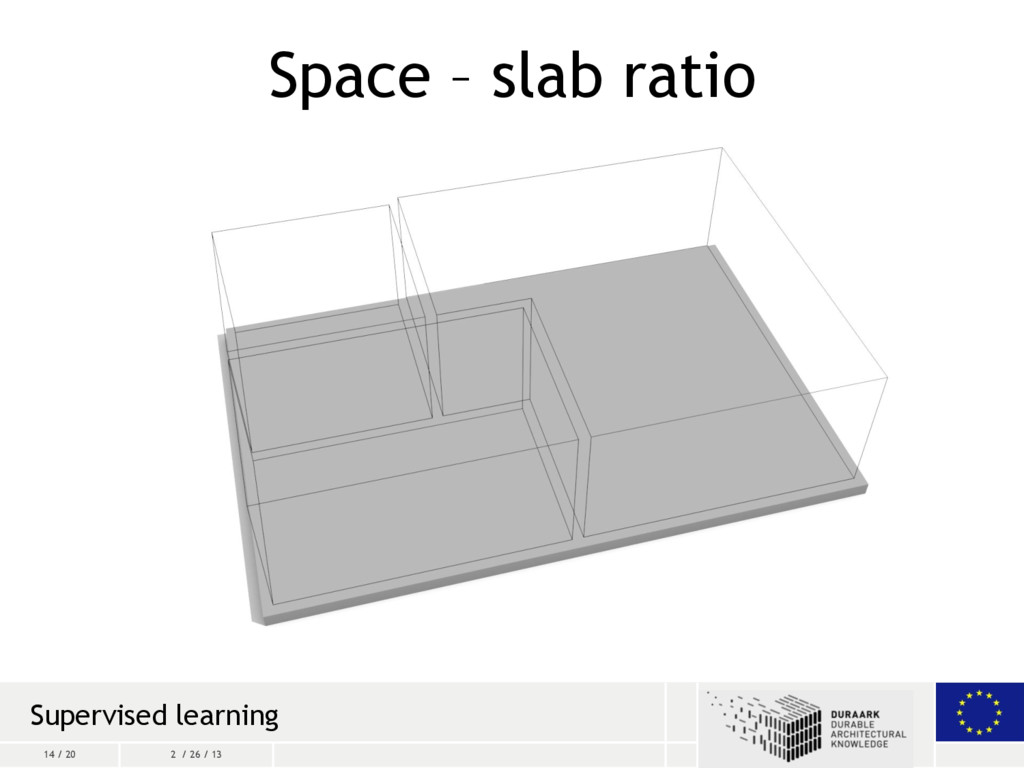 14 / 20 2 / 26 / 13 Space – slab ratio Supervis...